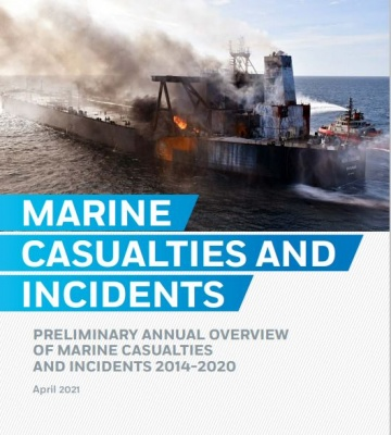 Preliminary Annual Overview of Marine Casualties and Inciden ...