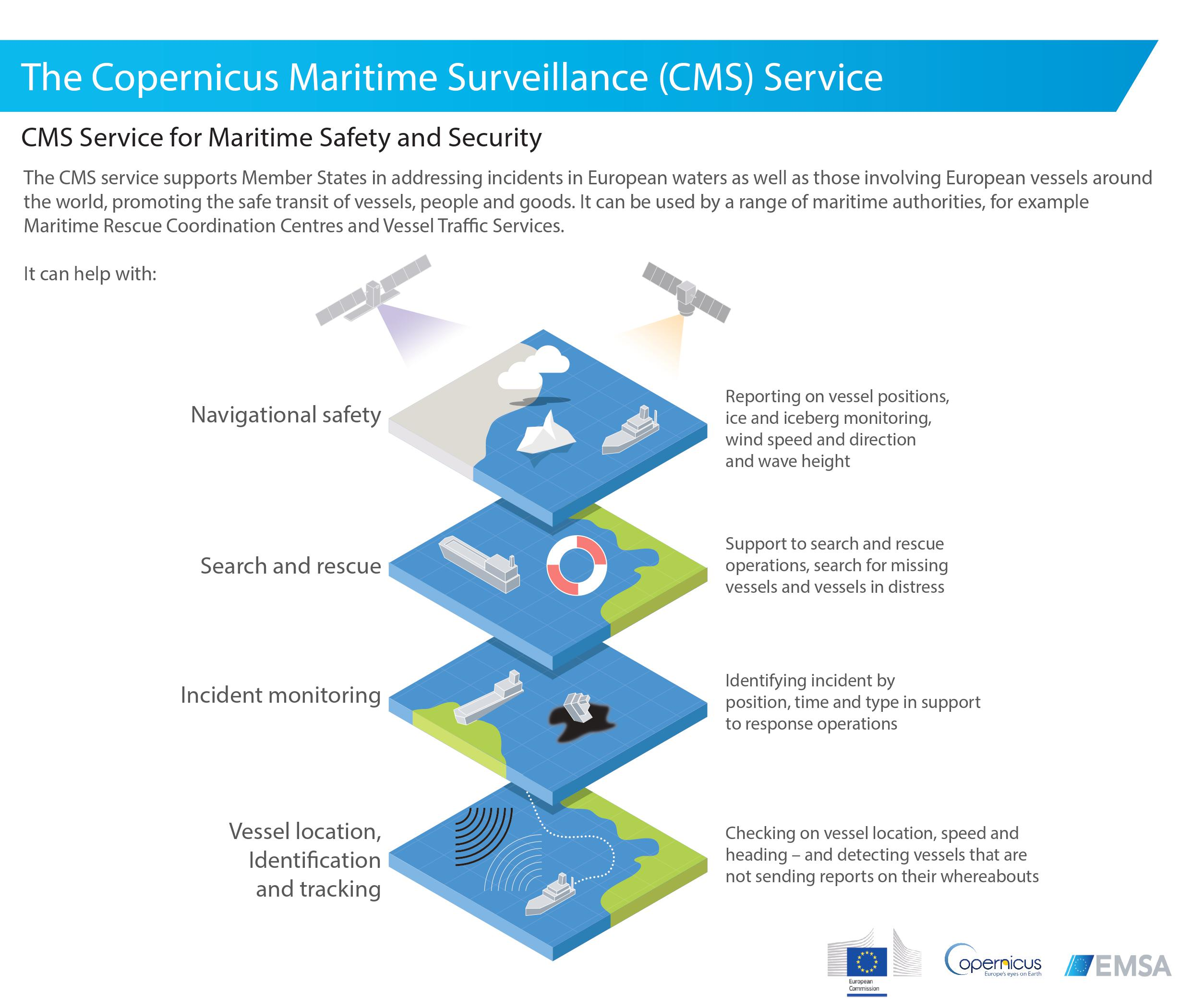 CMS Service Maritime Safety and Security Image 1