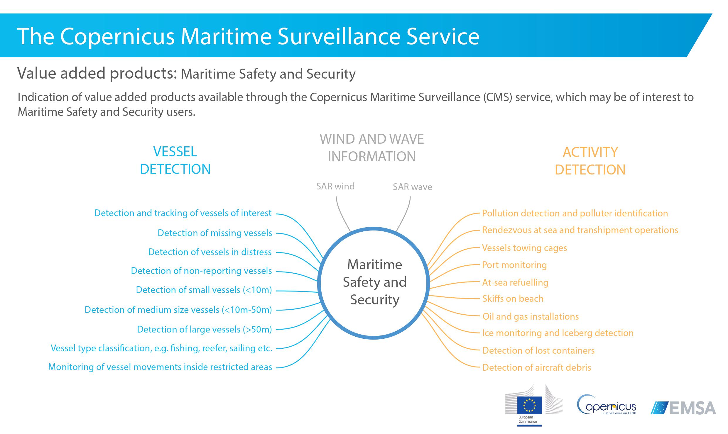 CMS VAP Maritime Safety and Security Image 1