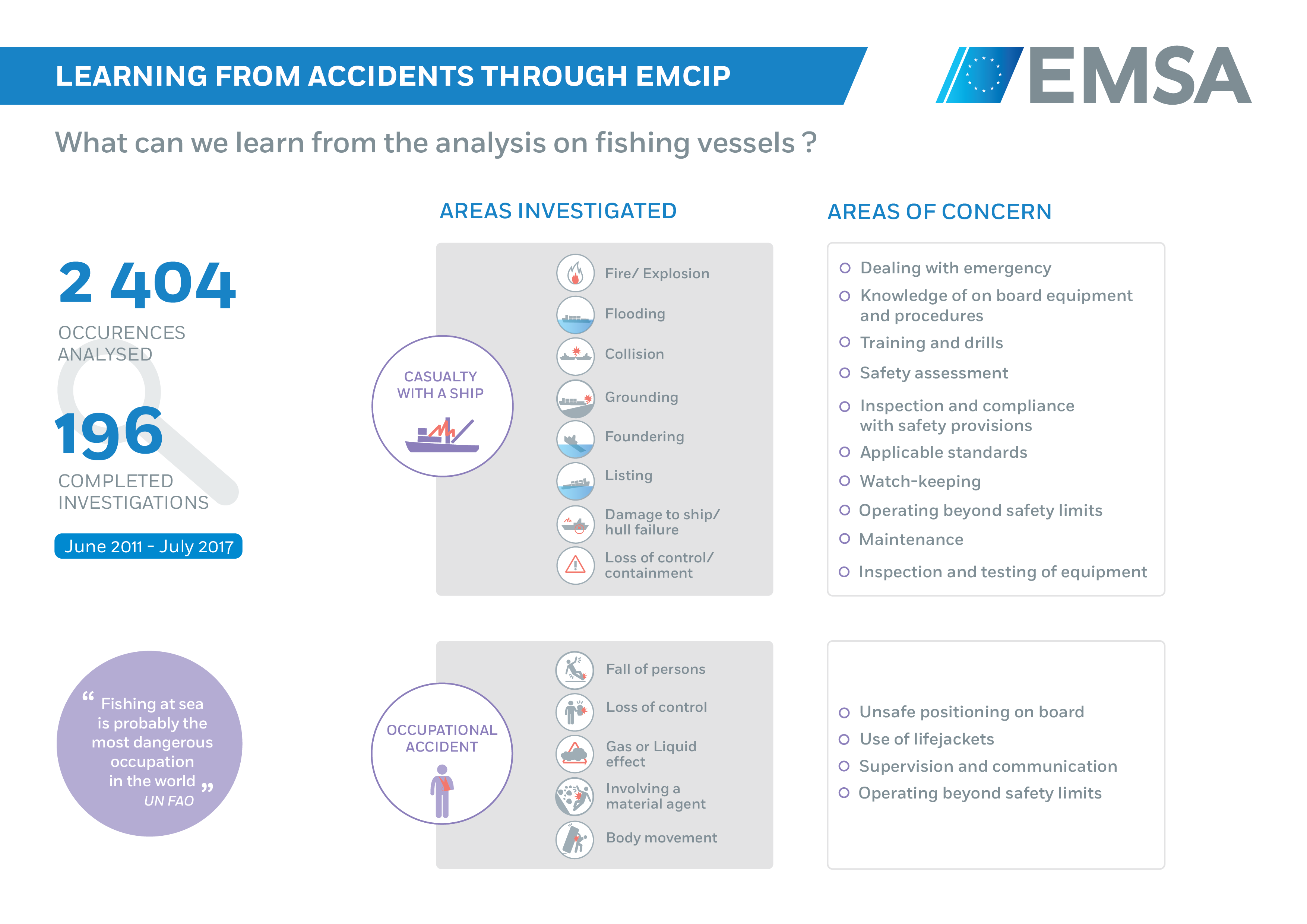 Learning from Accidents through EMCIP. What can we learn fro ... Image 1